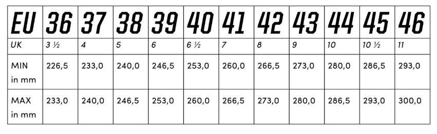 ETHLETIC tabulka velikosti